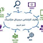 وظایف کارشناس دیجیتال مارکتینگ چیست؟